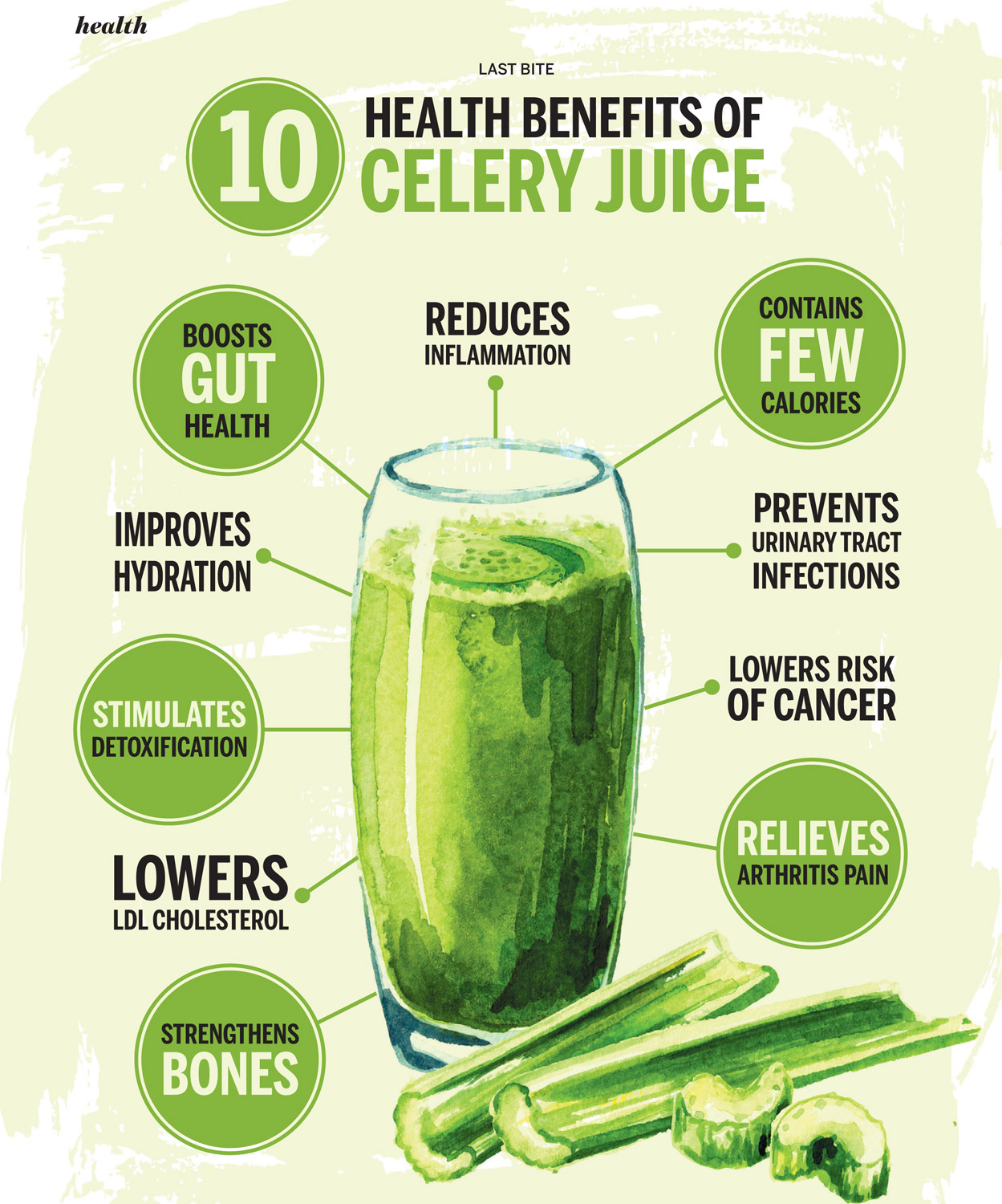 10 health benefits of celery juice | edible sarasota